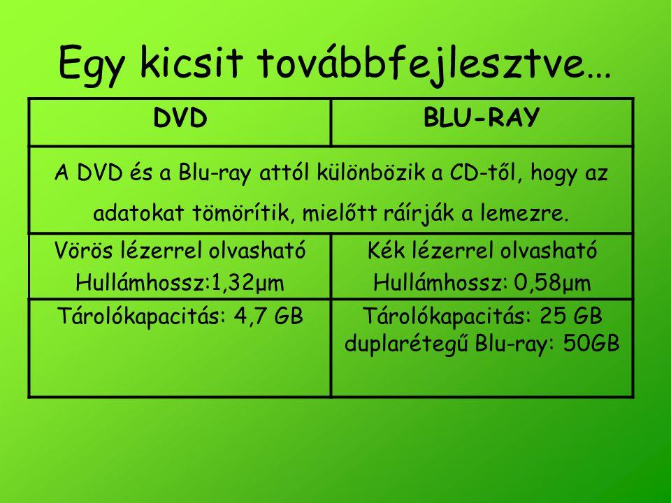Egy kicsit továbbfejlesztve… DVDBLU-RAY A DVD és a Blu-ray attól különbözik a CD-től, hogy az adatokat tömörítik, mielőtt ráírják a lemezre. Vörös léz