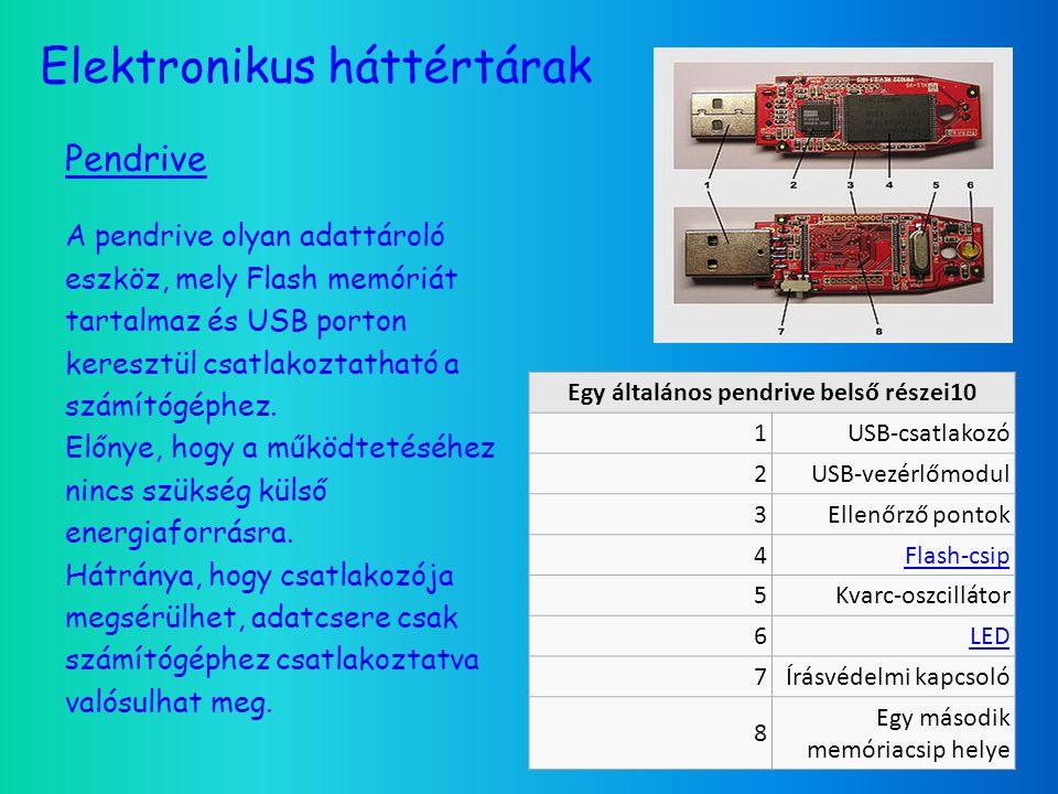 Pendrive A pendrive olyan adattároló eszköz, mely Flash memóriát tartalmaz és USB porton keresztül csatlakoztatható a számítógéphez.