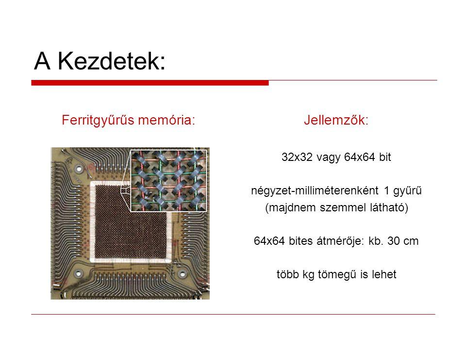 A Kezdetek: Ferritgyűrűs memória: Jellemzők: 32x32 vagy 64x64 bit négyzet-milliméterenként 1 gyűrű (majdnem szemmel látható) 64x64 bites átmérője: kb.