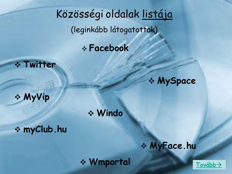 Közösségi oldalak listája (leginkább látogatottak) Tovább   F Facebook  T Twitter  M MySpace  M MyVip  W Windo  m myClub.hu  M MyFace.h