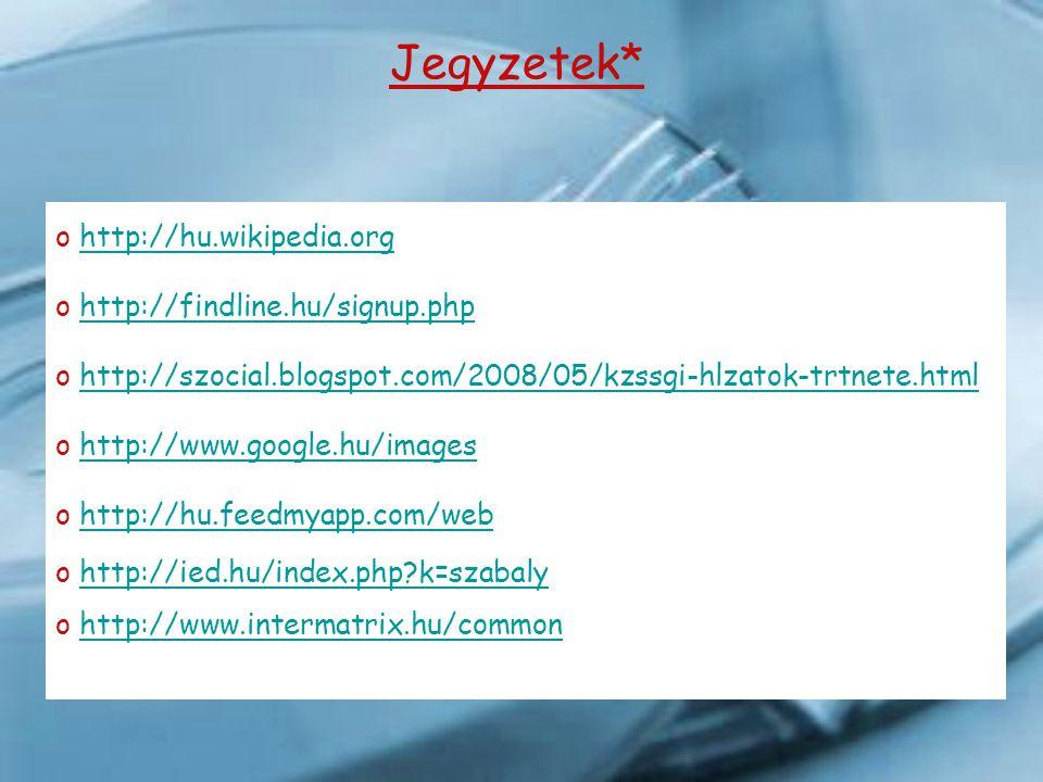 Jegyzetek* o http://hu.wikipedia.orghttp://hu.wikipedia.org o http://findline.hu/signup.phphttp://findline.hu/signup.php o http://szocial.blogspot.com
