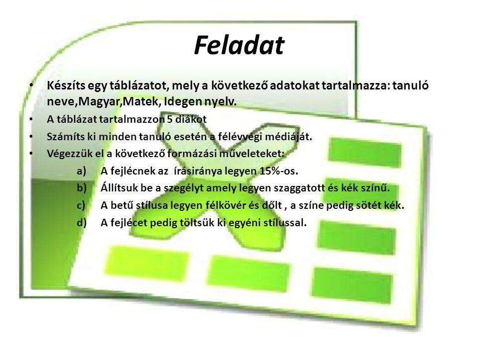 Feladat Készíts egy táblázatot, mely a következő adatokat tartalmazza: tanuló neve,Magyar,Matek, Idegen nyelv. A táblázat tartalmazzon 5 diákot Számít