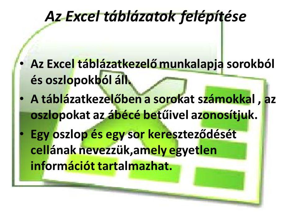 Az Excel táblázatok felépítése Az Excel táblázatkezelő munkalapja sorokból és oszlopokból áll.