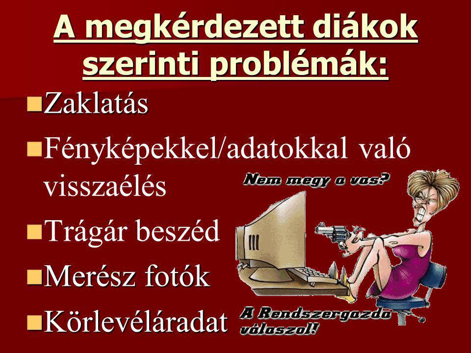 A megkérdezett diákok szerinti problémák: Zaklatás Fényképekkel/adatokkal való visszaélés Trágár beszéd Merész fotók Körlevéláradat