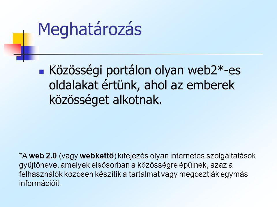 Források http://hu.wikipedia.org/wiki/Facebook http://www.standard-team.hu/kozossegi-portal-szotar.html http://www.facebook.com
