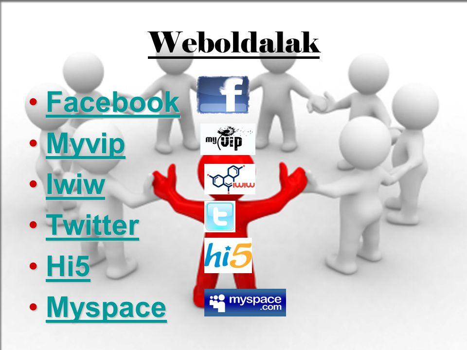 Milyen gyakran használják az emberek közösségi oldalakat.