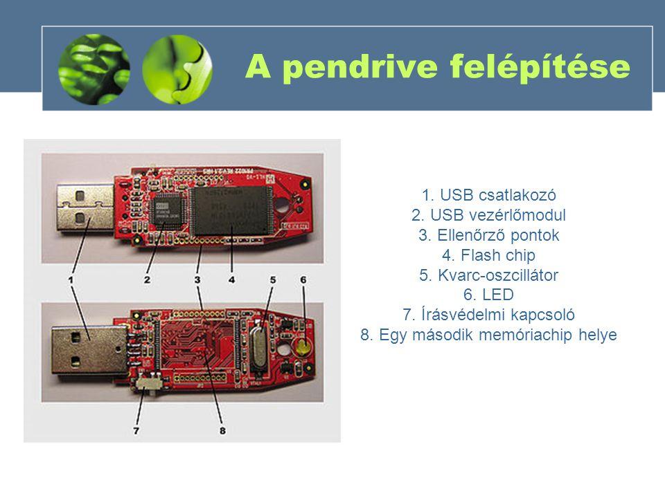 A pendrive felépítése 1. USB csatlakozó 2. USB vezérlőmodul 3. Ellenőrző pontok 4. Flash chip 5. Kvarc-oszcillátor 6. LED 7. Írásvédelmi kapcsoló 8. E