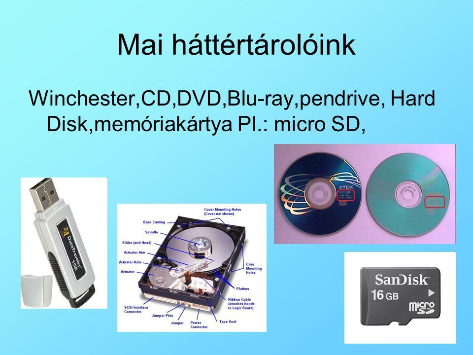 Mai háttértárolóink Winchester,CD,DVD,Blu-ray,pendrive, Hard Disk,memóriakártya Pl.: micro SD,