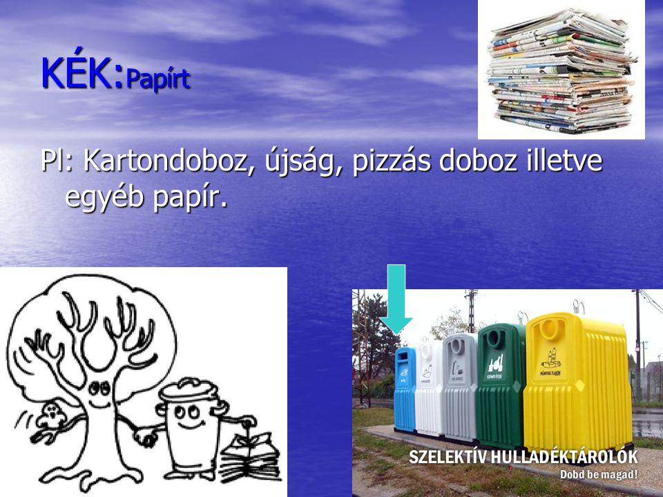 KÉK:Papírt Pl: Kartondoboz, újság, pizzás doboz illetve egyéb papír.