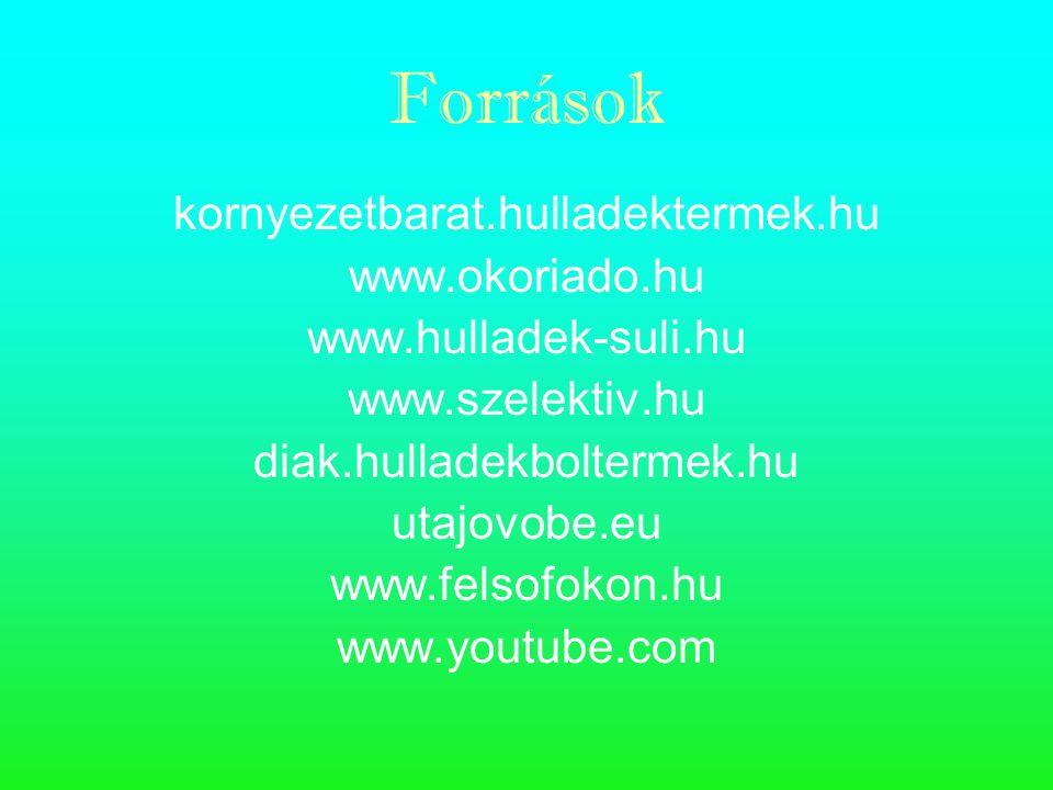Források kornyezetbarat.hulladektermek.hu www.okoriado.hu www.hulladek-suli.hu www.szelektiv.hu diak.hulladekboltermek.hu utajovobe.eu www.felsofokon.hu www.youtube.com