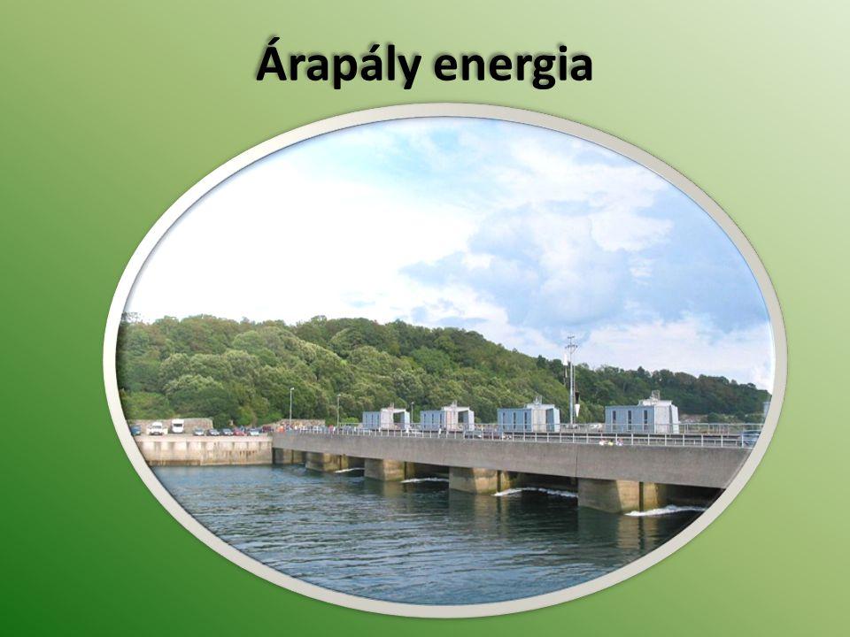 Mi a megújuló energiaforrás.Sorolj fel nem megújuló energiaforrásokat.
