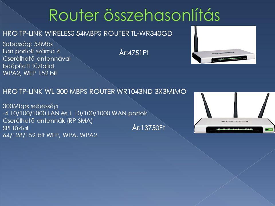 300Mbps sebesség -4 10/100/1000 LAN és 1 10/100/1000 WAN portok Cserélhető antennák (RP-SMA) SPI tűzfal 64/128/152-bit WEP, WPA, WPA2 Sebesség: 54Mbs