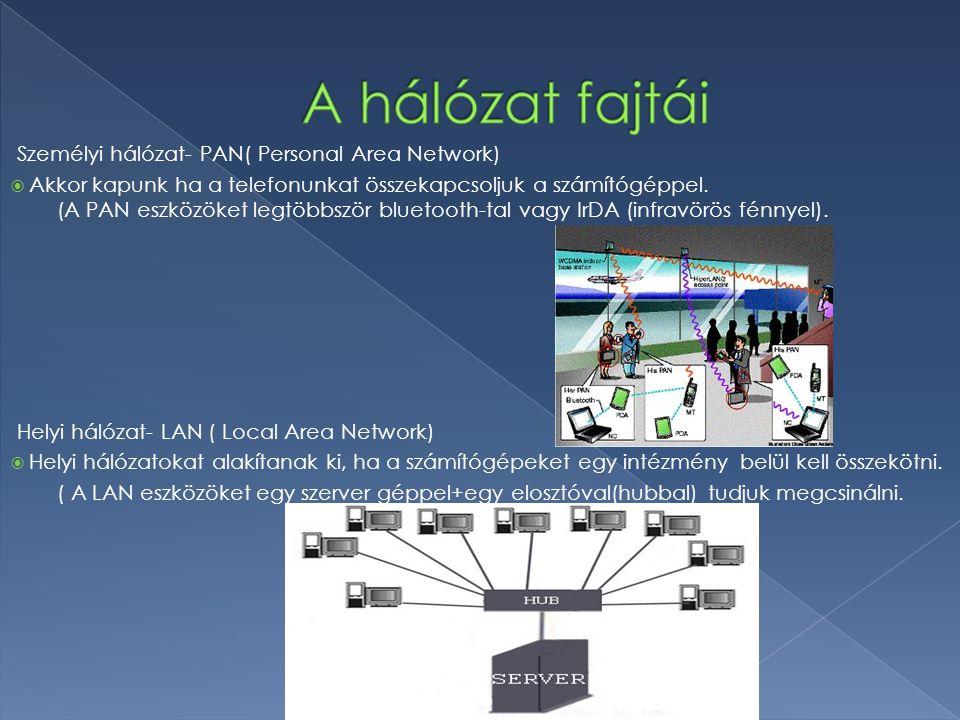 Személyi hálózat- PAN( Personal Area Network)  Akkor kapunk ha a telefonunkat összekapcsoljuk a számítógéppel. (A PAN eszközöket legtöbbször bluetoot