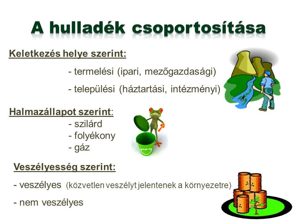 Keletkezés helye szerint: - termelési (ipari, mezőgazdasági) - települési (háztartási, intézményi) Halmazállapot szerint: - szilárd - folyékony - gáz
