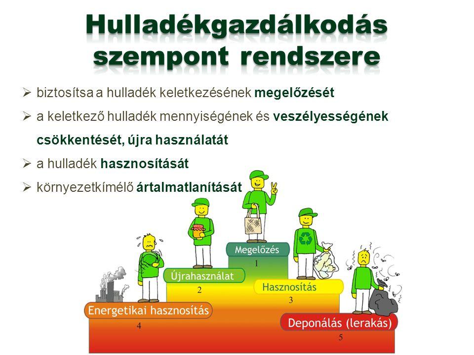 biztosítsa a hulladék keletkezésének megelőzését  a keletkező hulladék mennyiségének és veszélyességének csökkentését, újra használatát  a hulladé