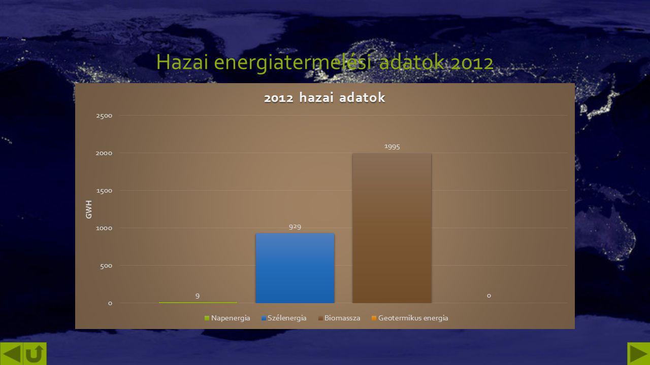 Hidrogén,mint energiaforrás Napjainkban a hidrogén égéséből származó energia felhasználásának van realitása, ezért égésével részletesebben is foglalko