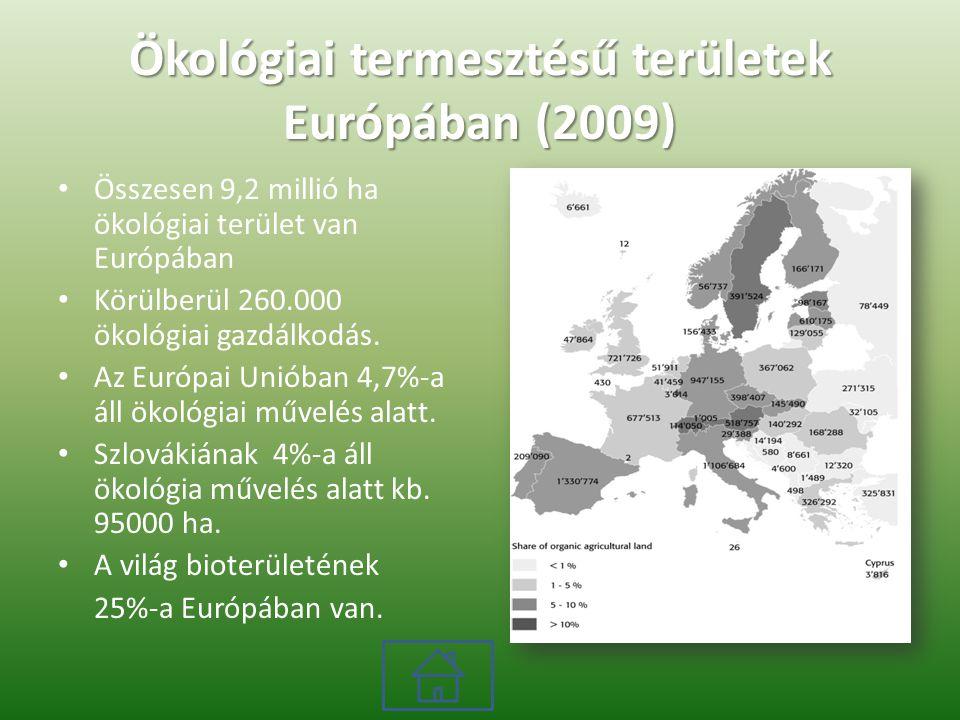 Ökológiai termesztésű területek Európában (2009) Összesen 9,2 millió ha ökológiai terület van Európában Körülberül 260.000 ökológiai gazdálkodás.