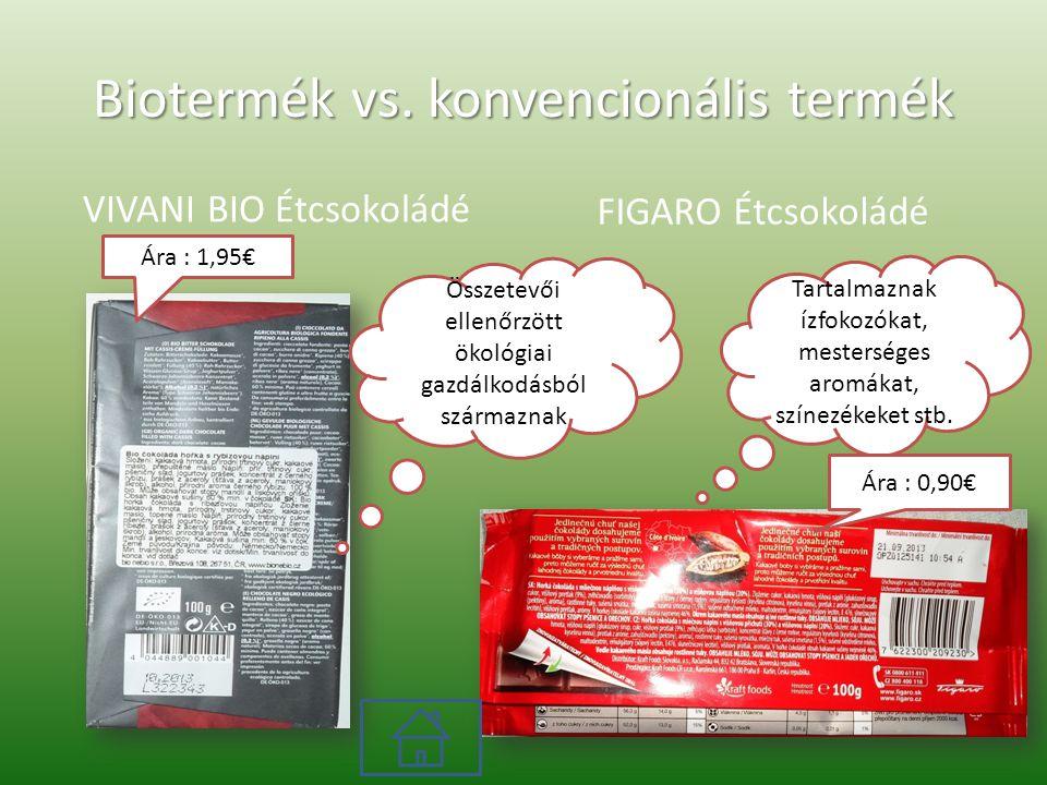 Biotermék vs.