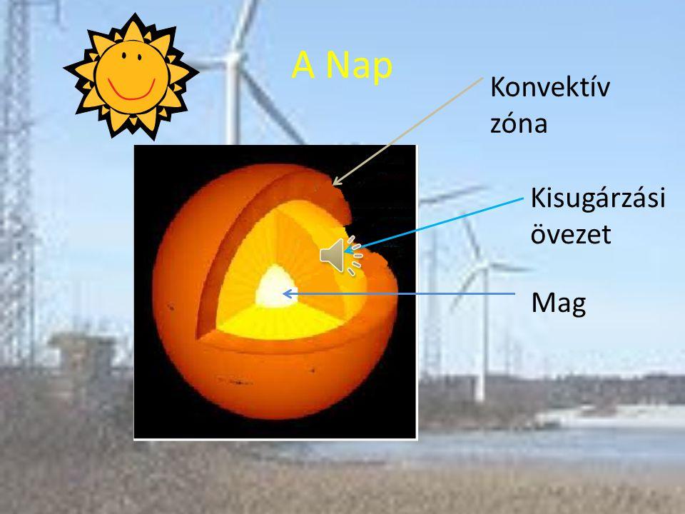 Napenergia A Nap energiája fény és hő formájában éri el a Földet. A Nap energiáját ősidők óta próbálja az emberiség hasznosítani egyre fejlettebb tech