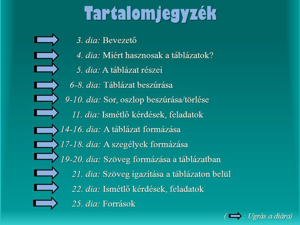 Tartalomjegyzék 3. dia: Bevezető 3. dia: Bevezető 4. dia: Miért hasznosak a táblázatok? 4. dia: Miért hasznosak a táblázatok? 5. dia: A táblázat része