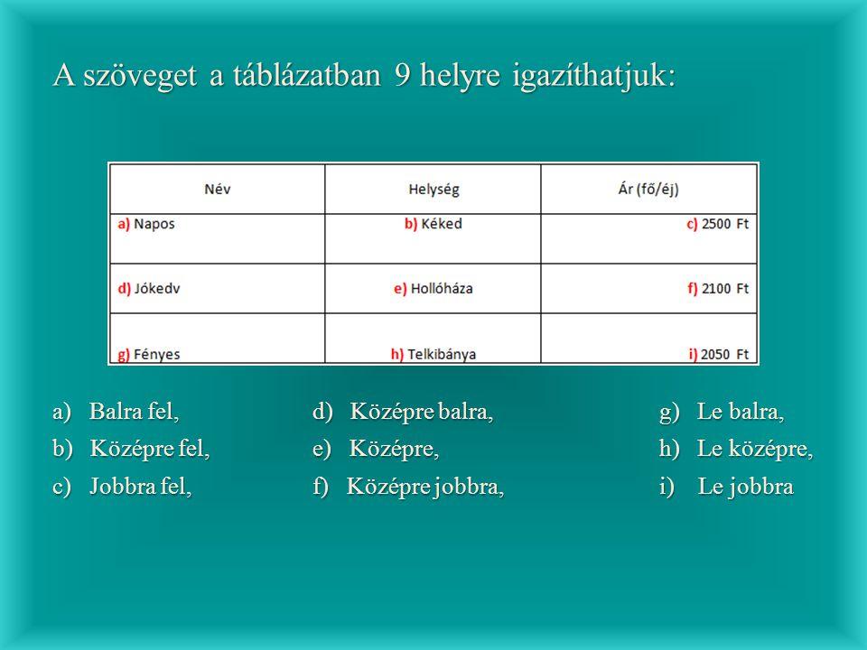 A szöveget a táblázatban 9 helyre igazíthatjuk: a) Balra fel,d) Középre balra,g) Le balra, b) Középre fel,e) Középre,h) Le középre, c) Jobbra fel,f) K