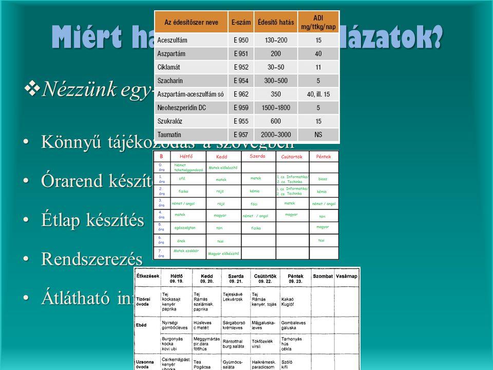 Miért hasznosak a táblázatok?  Nézzünk egy-két példát! Könnyű tájékozódás a szövegben Könnyű tájékozódás a szövegben Órarend készítés Órarend készíté