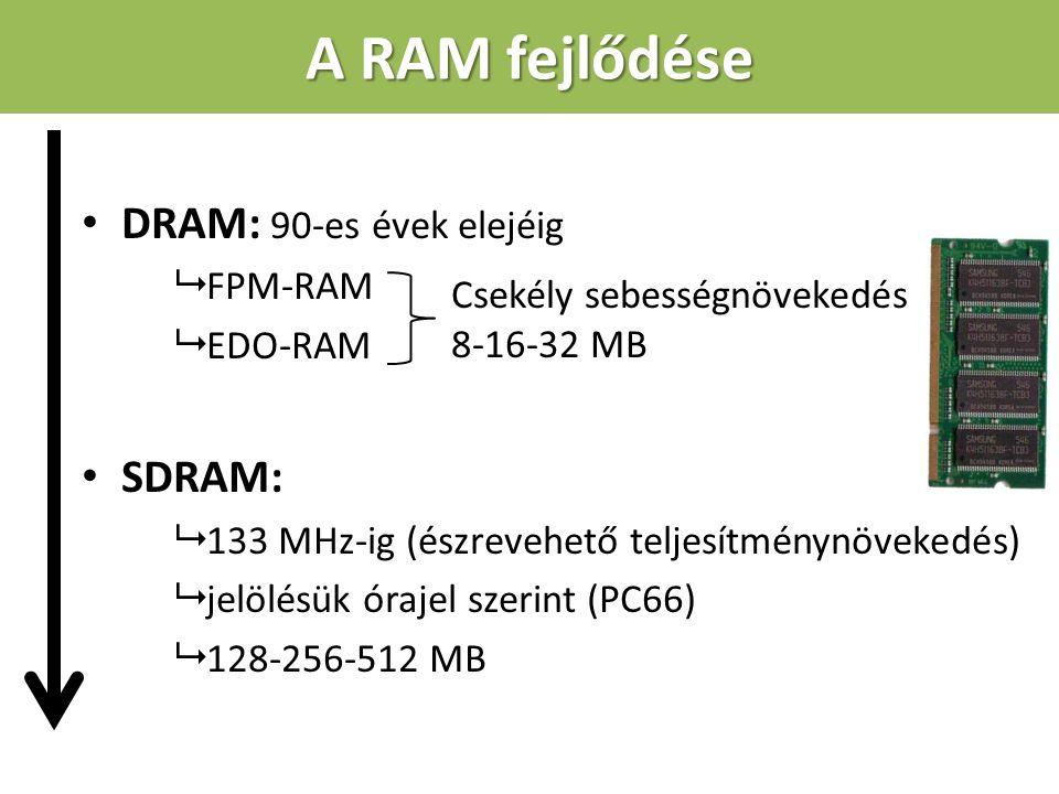 A RAM fejlődése DRAM: 90-es évek elejéig  FPM-RAM  EDO-RAM SDRAM:  133 MHz-ig (észrevehető teljesítménynövekedés)  jelölésük órajel szerint (PC66)  128-256-512 MB Csekély sebességnövekedés 8-16-32 MB