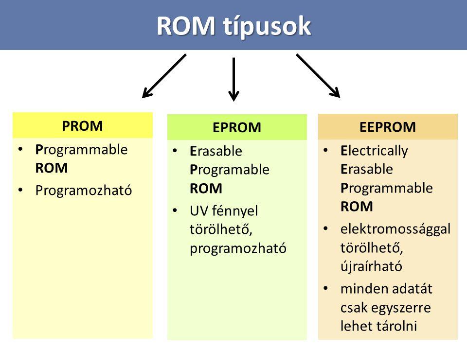 Programmable ROM Programozható Electrically Erasable Programmable ROM elektromossággal törölhető, újraírható minden adatát csak egyszerre lehet tárolni Erasable Programable ROM UV fénnyel törölhető, programozható ROM típusok PROM EPROM EEPROM