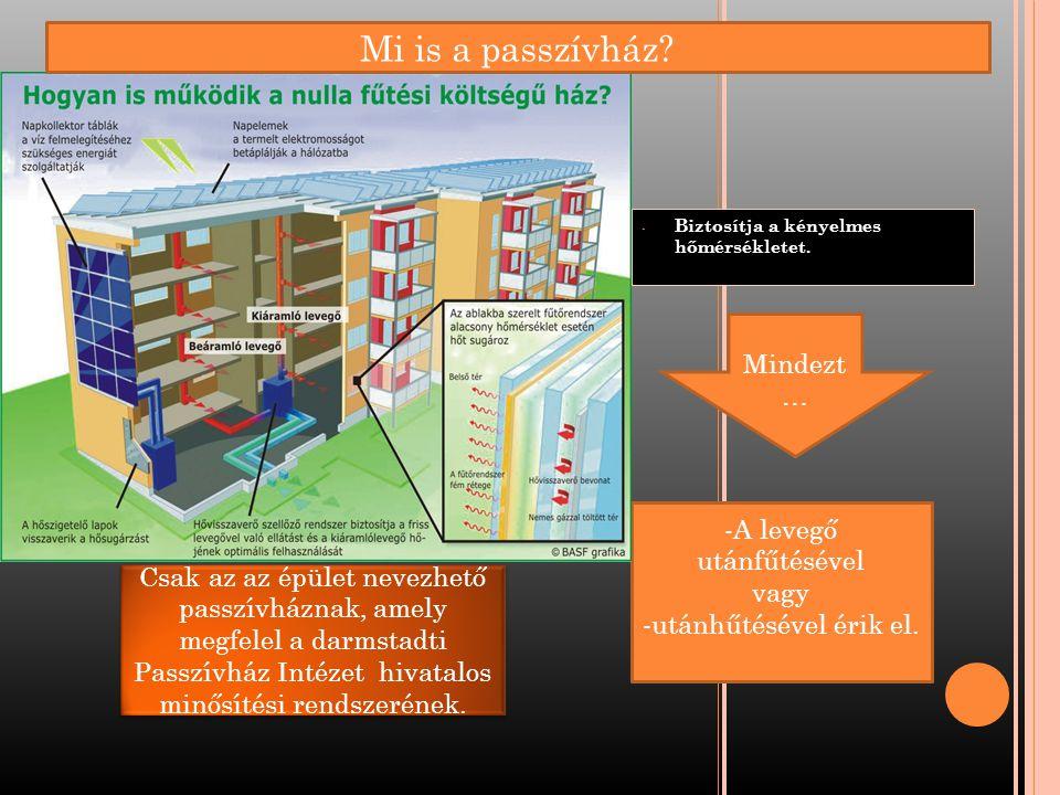 T ARTALOM Mi is a passzívház? Jellemzői Minősítés Energiaforrások Technológiája Előnyei Hátrányai U-érték Tervezésének gondolatmenete PHPP Első ilyen