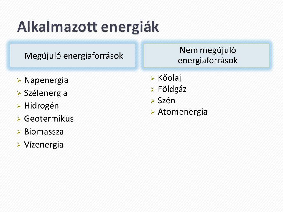Megújuló energiaforrások Nem megújuló energiaforrások  Napenergia  Szélenergia  Hidrogén  Geotermikus  Biomassza  Vízenergia  Kőolaj  Földgáz  Szén  Atomenergia