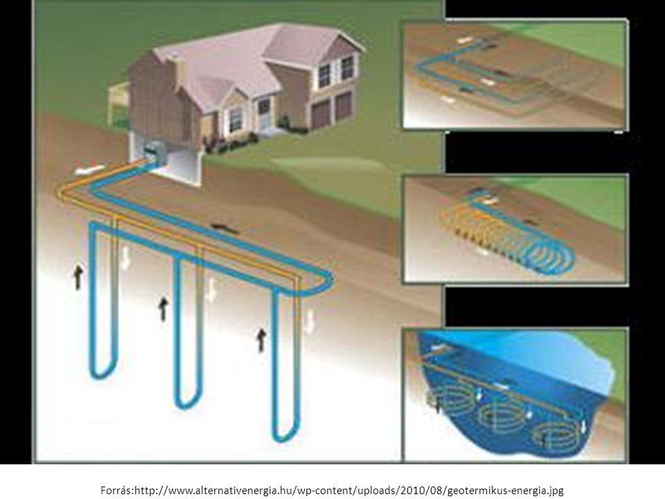Forrás:http://www.alternativenergia.hu/wp-content/uploads/2010/08/geotermikus-energia.jpg