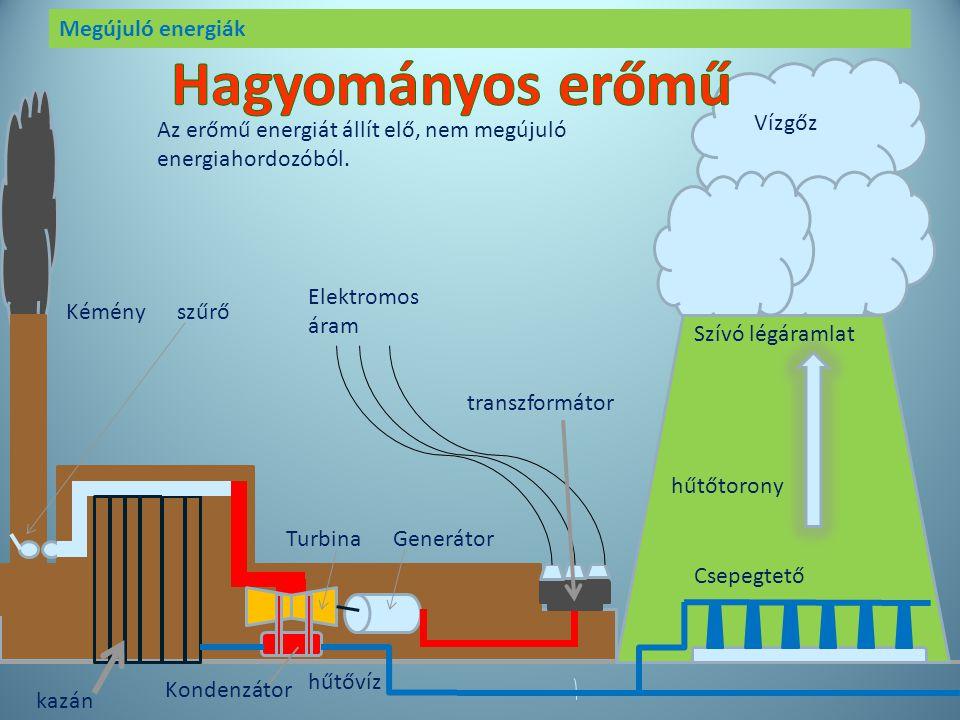 """Megújuló energiák A szén, a földgáz, a kőolaj a bolygónkat évmilliókkal ezelőtt benépesítő növények és állatok maradványai. A """"készletek"""" végesek. A f"""