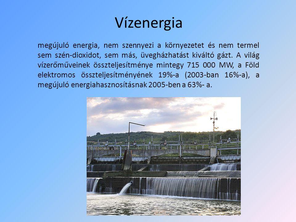 Vízenergia megújuló energia, nem szennyezi a környezetet és nem termel sem szén-dioxidot, sem más, üvegházhatást kiváltó gázt. A világ vízerőműveinek