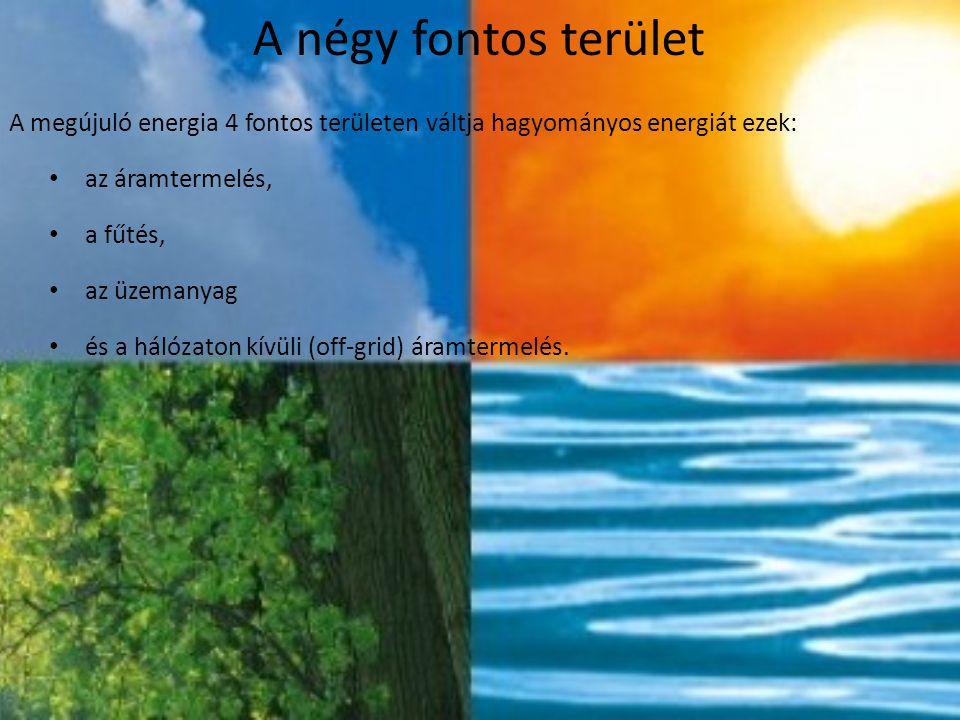 A négy fontos terület A megújuló energia 4 fontos területen váltja hagyományos energiát ezek: az áramtermelés, a fűtés, az üzemanyag és a hálózaton kí
