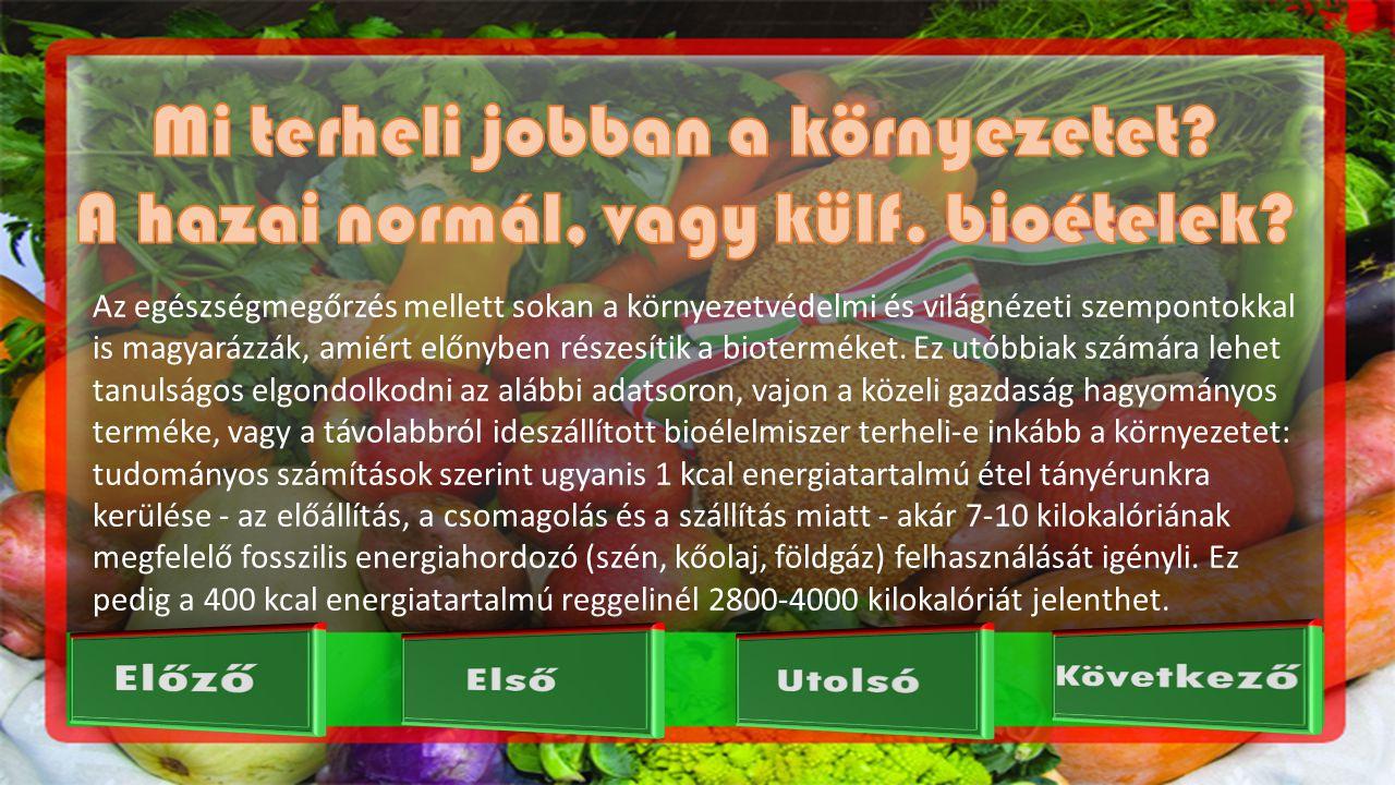 Fülemüle verseny 2013 A különféle zöldségek, gyümölcsök C-vitamin tartalmát vizsgáló 13 tanulmányból hét az organikus termékeknél mutatott ki magasabb szintet, 6 viszont nem talált igazolható eltérést.