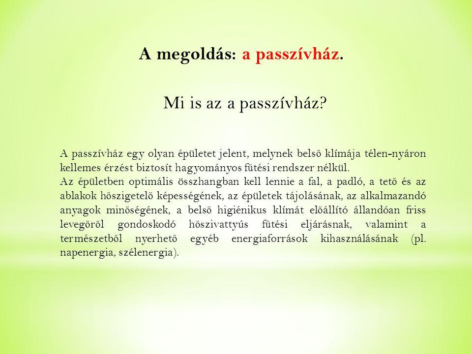 A megoldás: a passzívház.Mi is az a passzívház.
