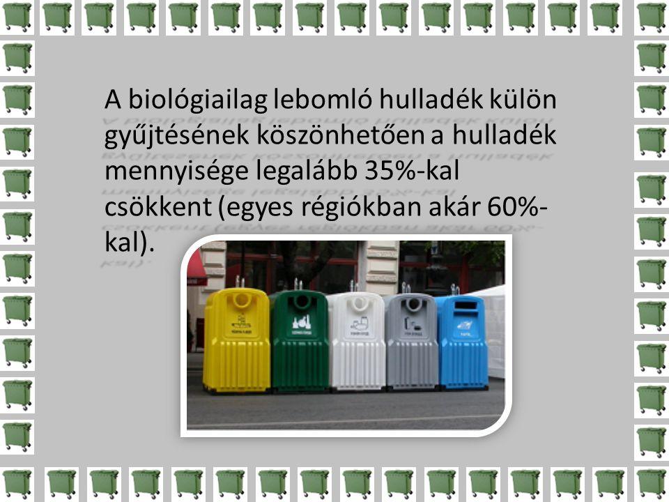 A biológiailag lebomló hulladék külön gyűjtésének köszönhetően a hulladék mennyisége legalább 35%-kal csökkent (egyes régiókban akár 60%- kal).