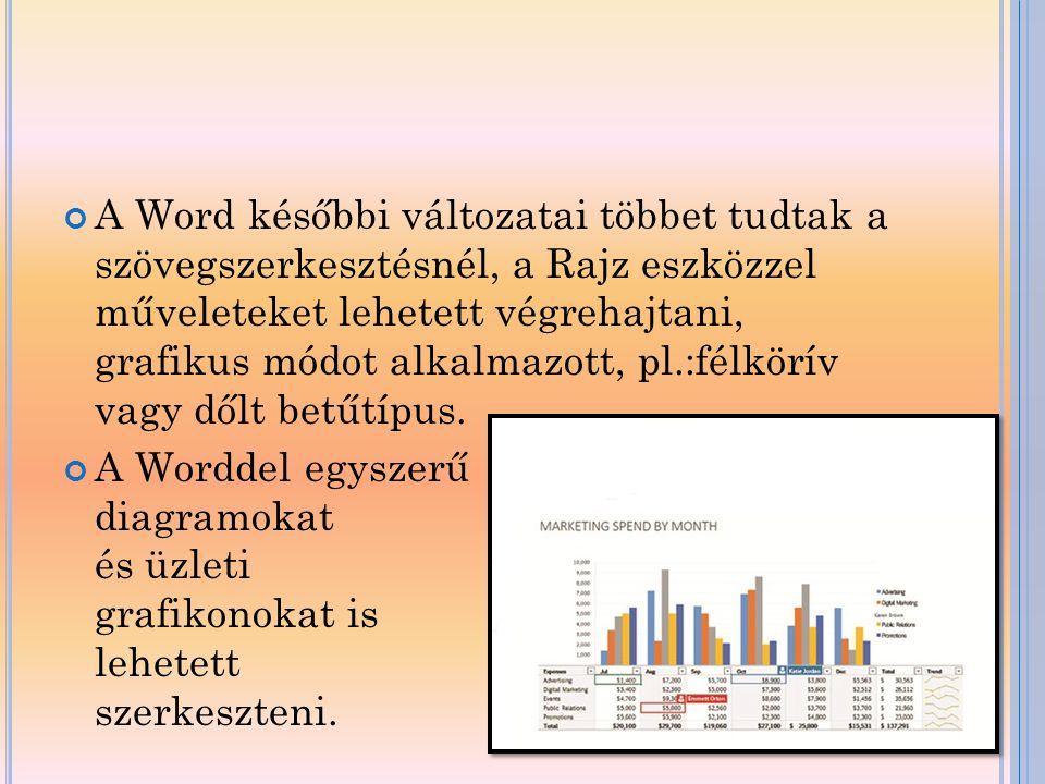 A Word későbbi változatai többet tudtak a szövegszerkesztésnél, a Rajz eszközzel műveleteket lehetett végrehajtani, grafikus módot alkalmazott, pl.:fé