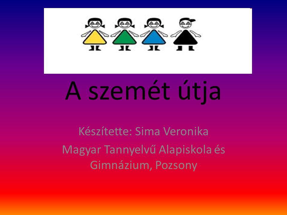 A szemét útja Készítette: Sima Veronika Magyar Tannyelvű Alapiskola és Gimnázium, Pozsony