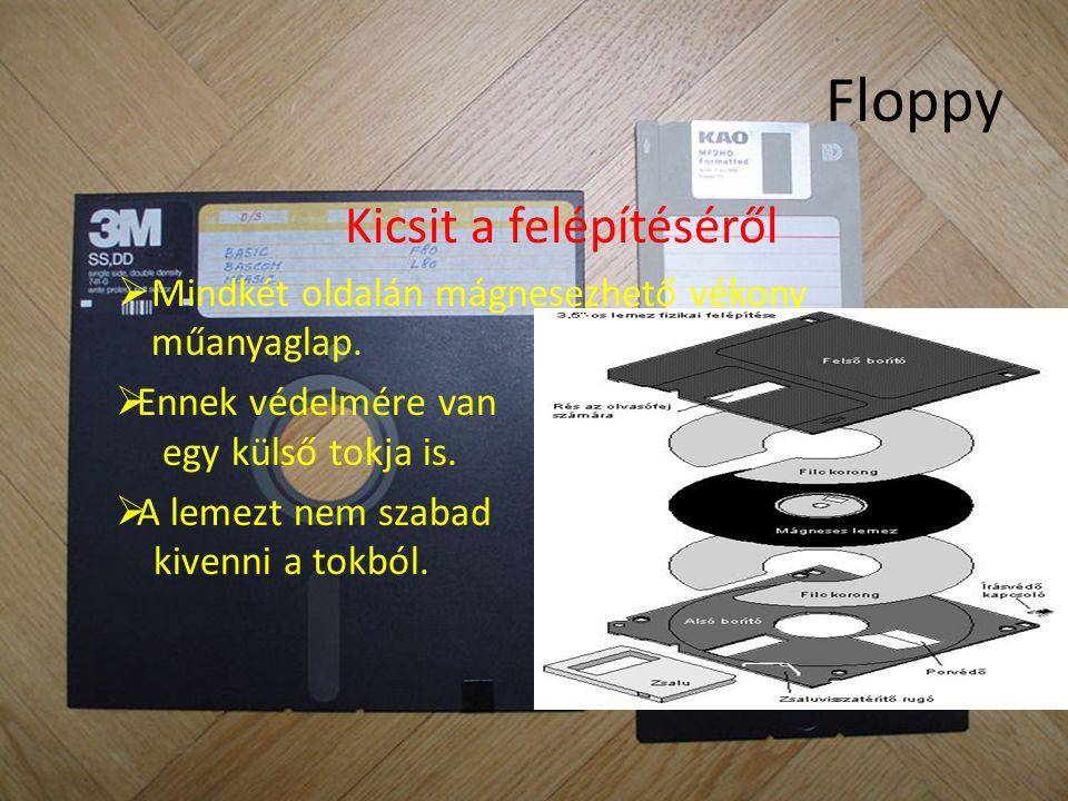Floppy Kicsit a felépítéséről  Mindkét oldalán mágnesezhető vékony műanyaglap.