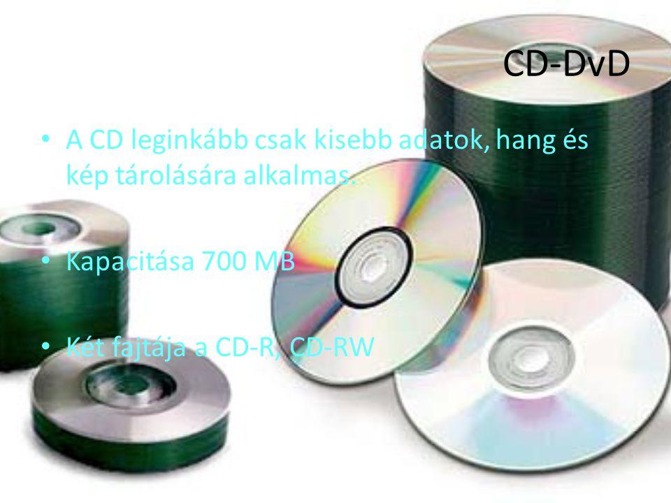 CD-DvD A CD leginkább csak kisebb adatok, hang és kép tárolására alkalmas.
