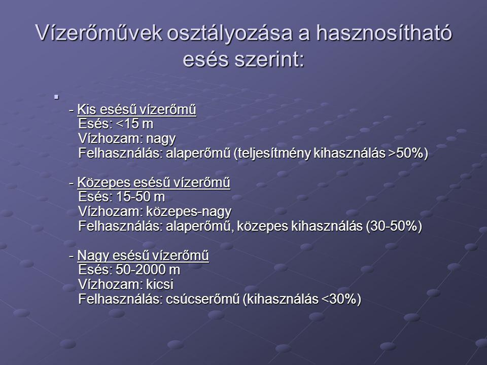Vízerőművek osztályozása a hasznosítható esés szerint: - Kis esésű vízerőmű Esés: 50%) - Közepes esésű vízerőmű Esés: 15-50 m Vízhozam: közepes-nagy F