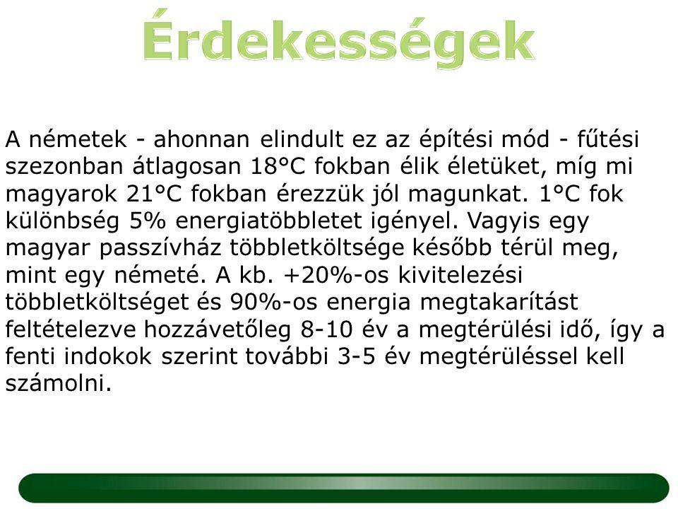 A németek - ahonnan elindult ez az építési mód - fűtési szezonban átlagosan 18°C fokban élik életüket, míg mi magyarok 21°C fokban érezzük jól magunka