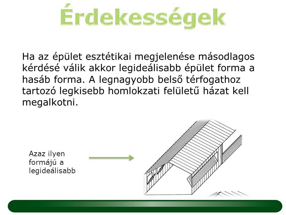 Ha az épület esztétikai megjelenése másodlagos kérdésé válik akkor legideálisabb épület forma a hasáb forma. A legnagyobb belső térfogathoz tartozó le