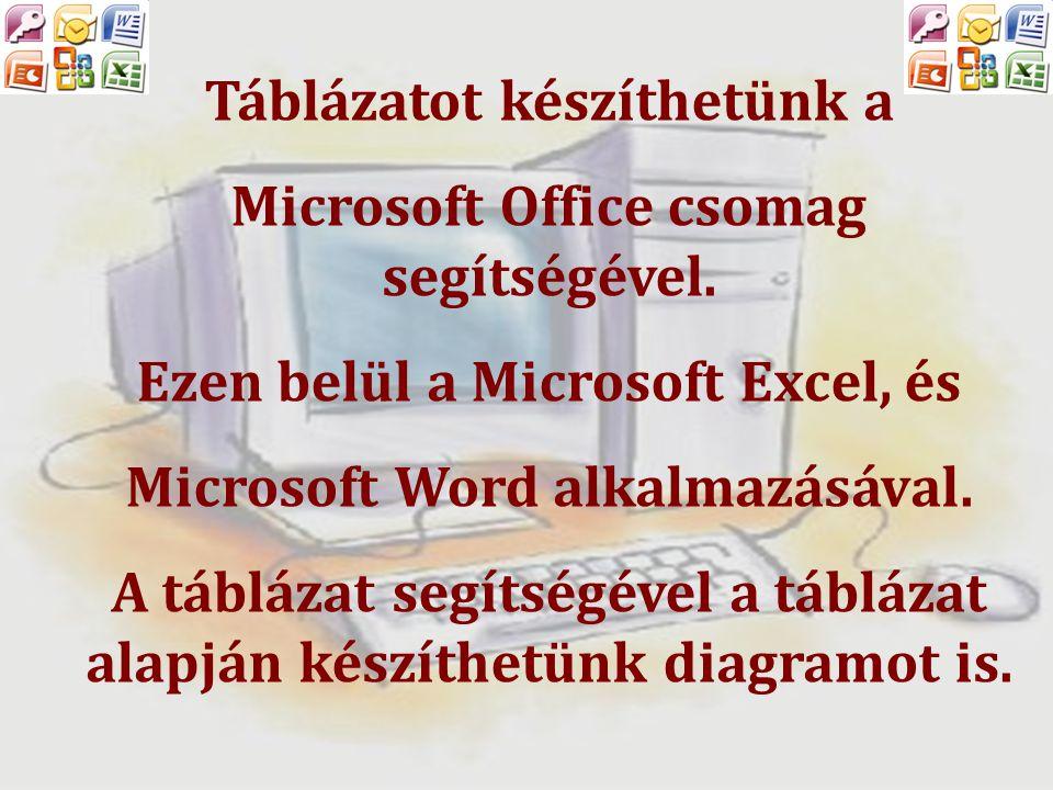Táblázatot készíthetünk a Microsoft Office csomag segítségével.