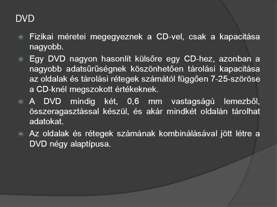 Négy alaptípusa: 1.A legegyszerűbb DVD, a DVD5 egyoldalas, egyrétegű lemez, a kapacitása 4,7 GB.
