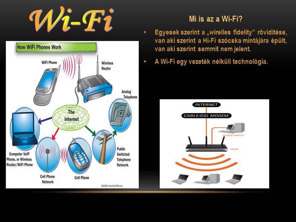 Mi is az a Wi-Fi.