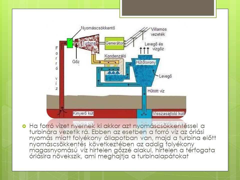  A geotermikus erőműveknek több fajtája is létezik melyeket a kitermelt víz alapján lehet jellemezni. Ha a kinyert közeg magas nyomású gőz, akkor azt