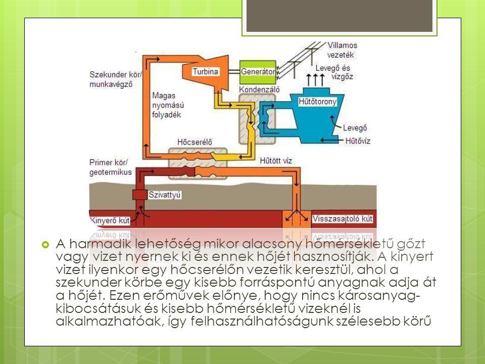  Ha forró vizet nyernek ki akkor azt nyomáscsökkentéssel a turbinára vezetik rá. Ebben az esetben a forró víz az óriási nyomás miatt folyékony állapo