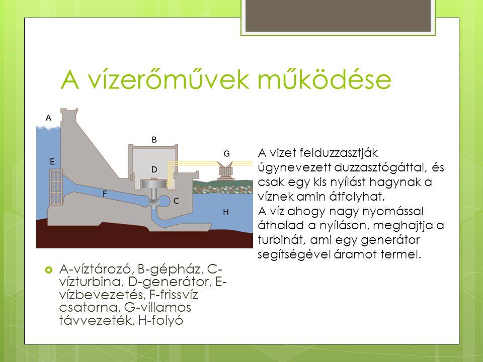 Vízenergia  A vízenergia megújuló energia, nem szennyezi a környezetet és nem termel sem szén- dioxidot, sem más, üvegházhatást kiváltó gázt. A világ